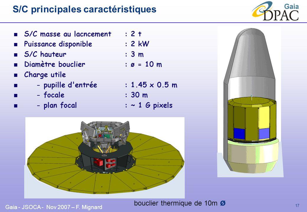 Gaia - JSOCA - Nov 2007 – F. Mignard 17 S/C principales caractéristiques S/C masse au lacncement : 2 t Puissance disponible: 2 kW S/C hauteur: 3 m Dia