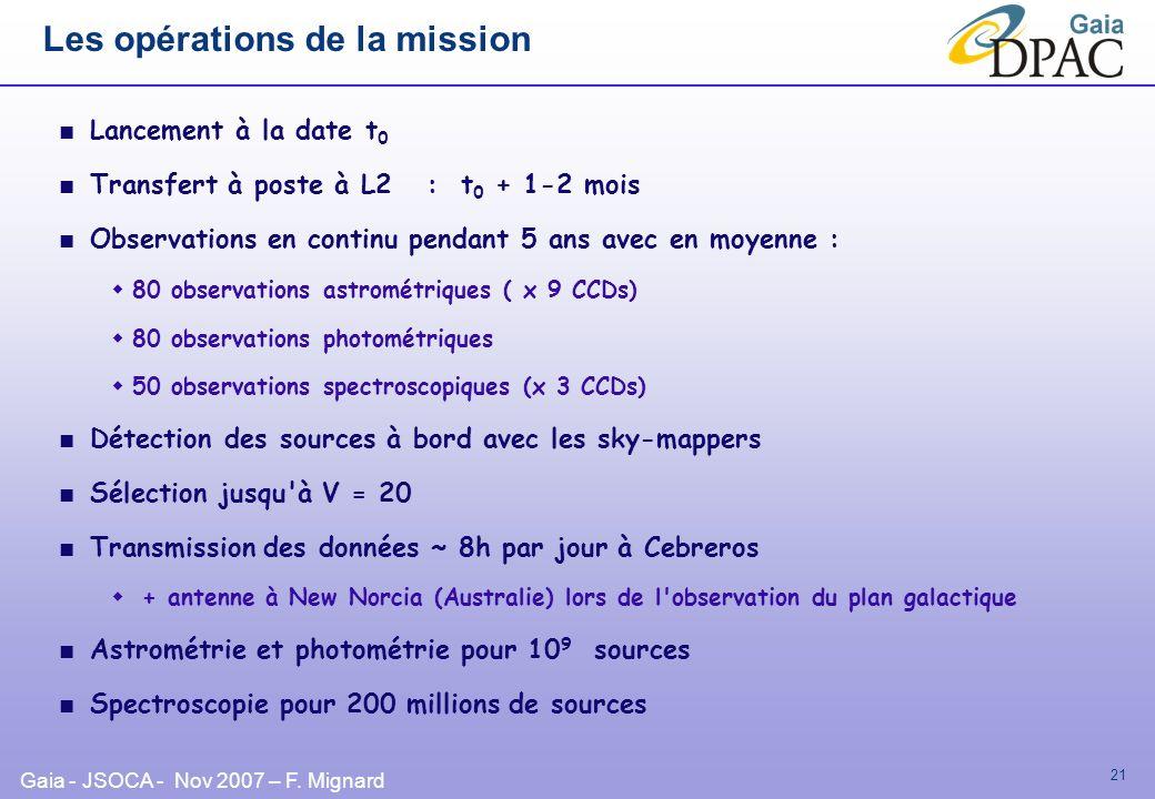 Gaia - JSOCA - Nov 2007 – F. Mignard 21 Les opérations de la mission Lancement à la date t 0 Transfert à poste à L2 : t 0 + 1-2 mois Observations en c