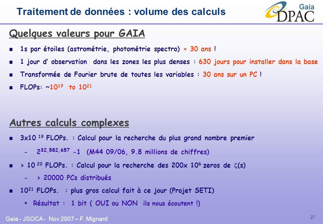 Gaia - JSOCA - Nov 2007 – F. Mignard 27 Traitement de données : volume des calculs Quelques valeurs pour GAIA 1s par étoiles (astrométrie, photométrie
