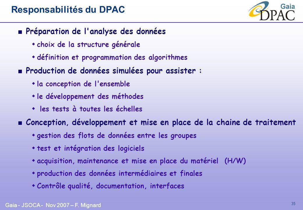 Gaia - JSOCA - Nov 2007 – F. Mignard 35 Responsabilités du DPAC Préparation de l'analyse des données choix de la structure générale définition et prog