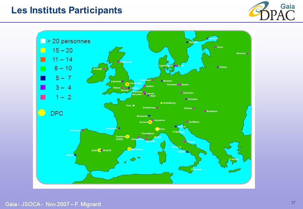 Gaia - JSOCA - Nov 2007 – F. Mignard 37 Les Instituts Participants > 20 personnes 15 – 20 11 – 14 8 – 10 5 – 7 3 – 4 1 – 2 DPC
