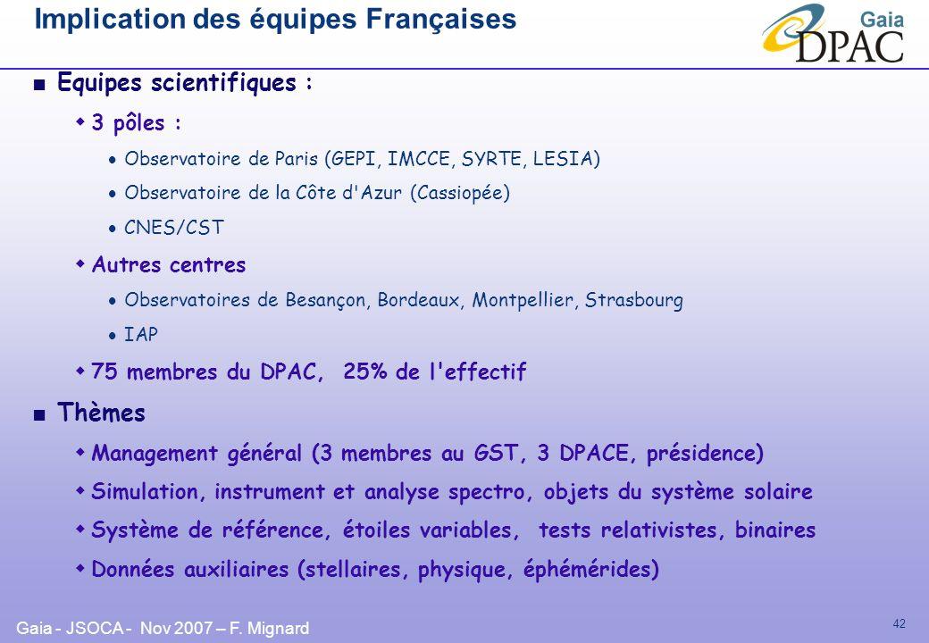 Gaia - JSOCA - Nov 2007 – F. Mignard 42 Implication des équipes Françaises Equipes scientifiques : 3 pôles : Observatoire de Paris (GEPI, IMCCE, SYRTE