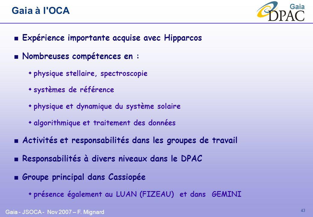 Gaia - JSOCA - Nov 2007 – F. Mignard 43 Gaia à l'OCA Expérience importante acquise avec Hipparcos Nombreuses compétences en : physique stellaire, spec