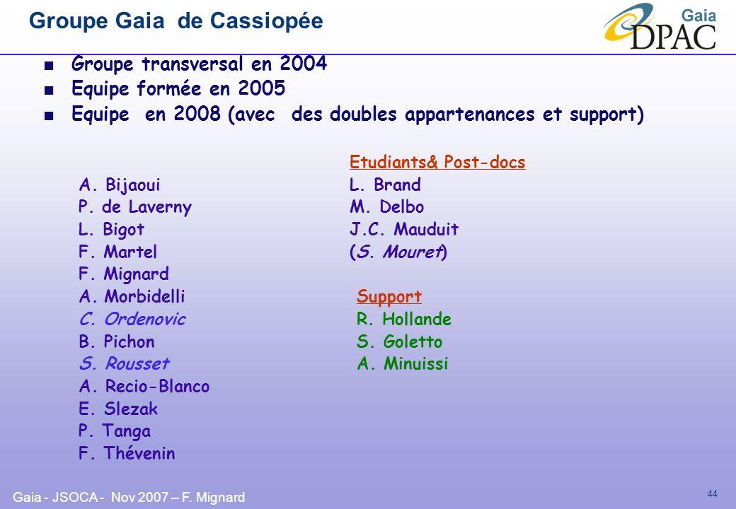 Gaia - JSOCA - Nov 2007 – F. Mignard 44 Groupe Gaia de Cassiopée Groupe transversal en 2004 Equipe formée en 2005 Equipe en 2008 (avec des doubles app