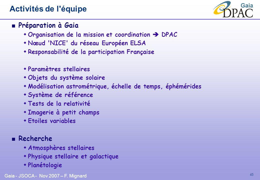 Gaia - JSOCA - Nov 2007 – F. Mignard 45 Activités de l'équipe Préparation à Gaia Organisation de la mission et coordination DPAC Nœud 'NICE' du réseau