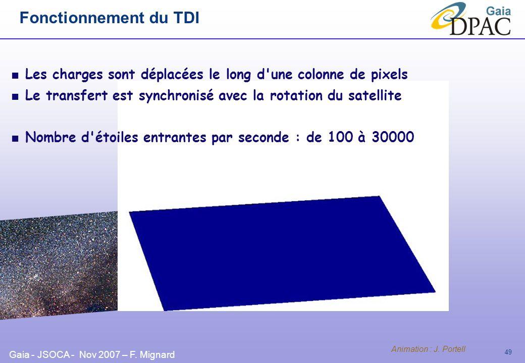 Gaia - JSOCA - Nov 2007 – F. Mignard 49 Fonctionnement du TDI Animation : J. Portell Les charges sont déplacées le long d'une colonne de pixels Le tra