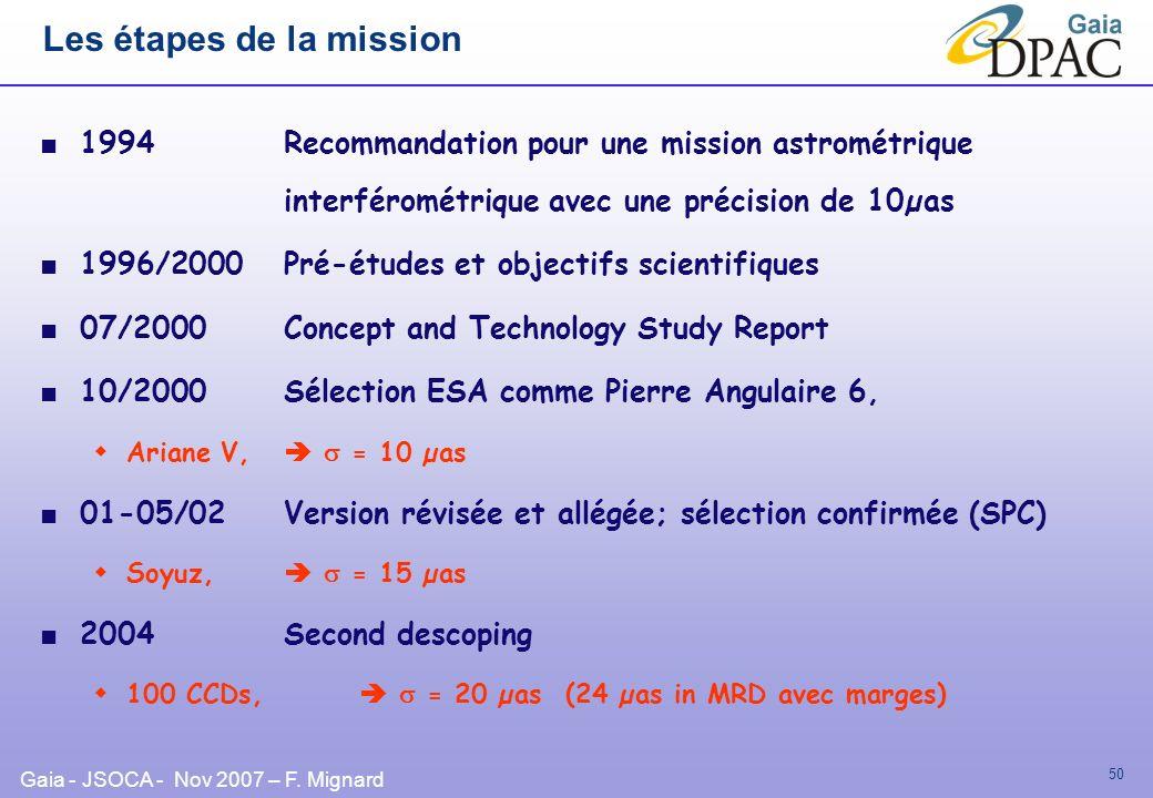 Gaia - JSOCA - Nov 2007 – F. Mignard 50 Les étapes de la mission 1994Recommandation pour une mission astrométrique interférométrique avec une précisio