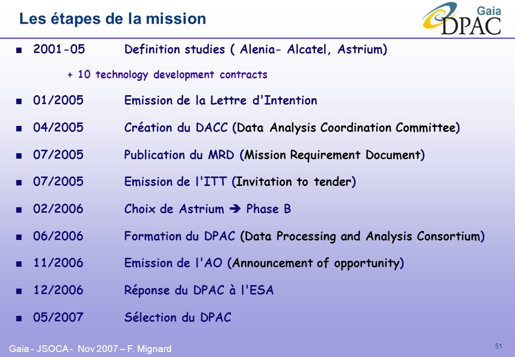 Gaia - JSOCA - Nov 2007 – F. Mignard 51 Les étapes de la mission 2001-05Definition studies ( Alenia- Alcatel, Astrium) + 10 technology development con