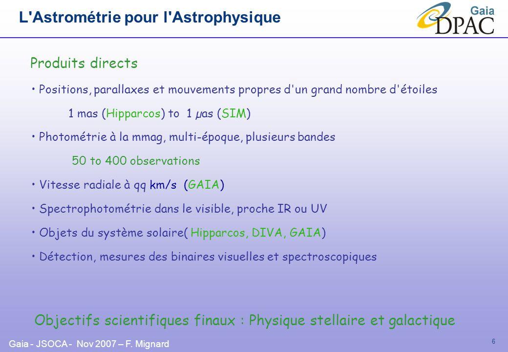 Gaia - JSOCA - Nov 2007 – F. Mignard 6 Produits directs Positions, parallaxes et mouvements propres d'un grand nombre d'étoiles 1 mas (Hipparcos) to 1