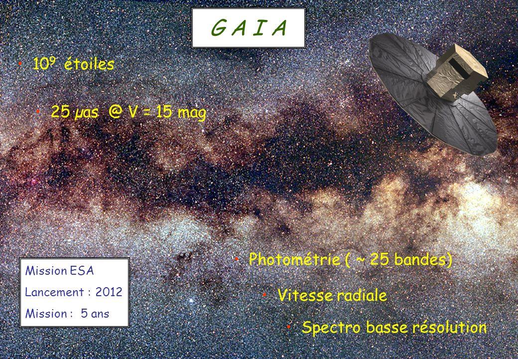 Gaia - JSOCA - Nov 2007 – F. Mignard 8 10 9 étoiles 25 µas @ V = 15 mag Photométrie ( ~ 25 bandes) Vitesse radiale Spectro basse résolution Mission ES