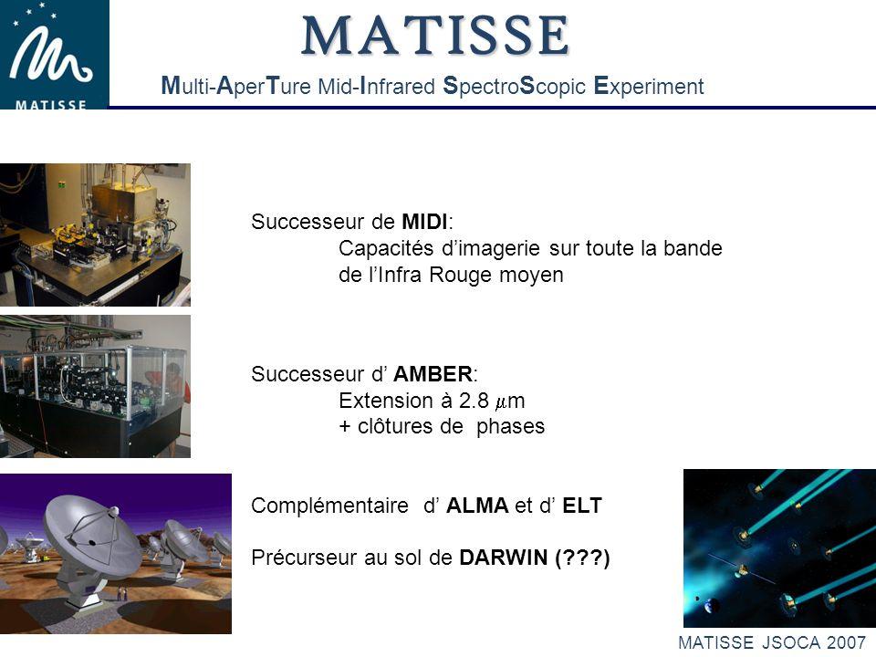 MATISSE JSOCA 2007 Successeur de MIDI: Capacités dimagerie sur toute la bande de lInfra Rouge moyen Successeur d AMBER: Extension à 2.8 m + clôtures de phases Complémentaire d ALMA et d ELT Précurseur au sol de DARWIN (???) MATISSE M ulti- A per T ure Mid- I nfrared S pectro S copic E xperiment