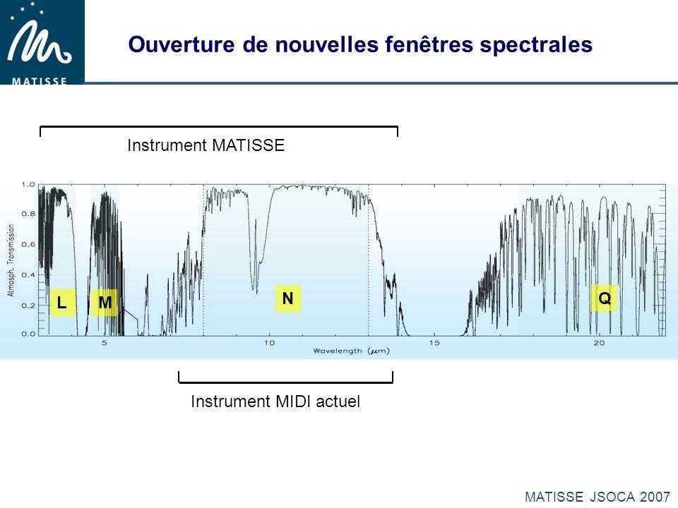 MATISSE JSOCA 2007 Ouverture de nouvelles fenêtres spectrales 3 4 5 L M N Q Instrument MIDI actuel Instrument MATISSE