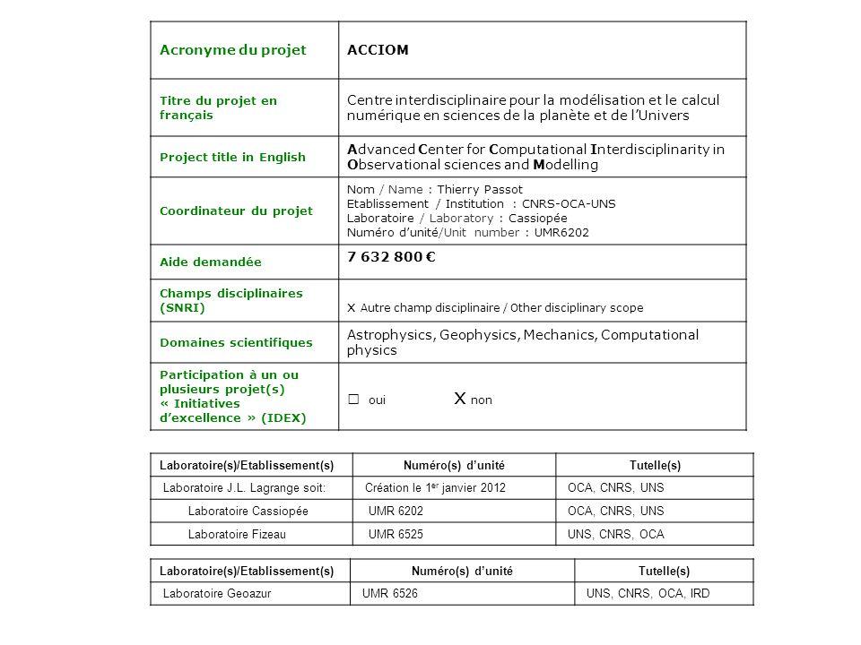 Acronyme du projetACCIOM Titre du projet en français Centre interdisciplinaire pour la modélisation et le calcul numérique en sciences de la planète e