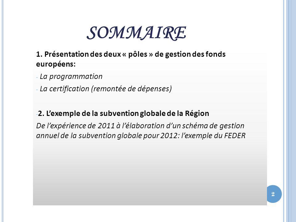 SOMMAIRE 1. Présentation des deux « pôles » de gestion des fonds européens: - La programmation - La certification (remontée de dépenses) - 2. Lexemple