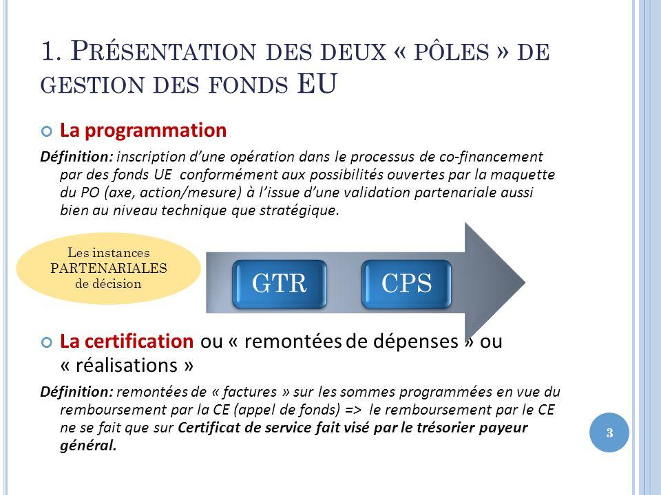 1. P RÉSENTATION DES DEUX « PÔLES » DE GESTION DES FONDS EU La programmation Définition: inscription dune opération dans le processus de co-financemen