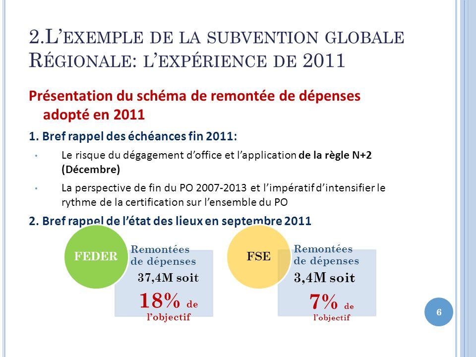 2.L EXEMPLE DE LA SUBVENTION GLOBALE R ÉGIONALE : L EXPÉRIENCE DE 2011 Présentation du schéma de remontée de dépenses adopté en 2011 1. Bref rappel de