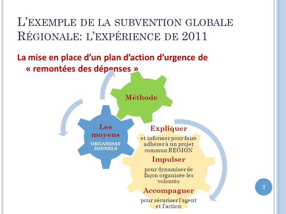 L EXEMPLE DE LA SUBVENTION GLOBALE R ÉGIONALE : L EXPÉRIENCE DE 2011 La mise en place dun plan daction durgence de « remontées des dépenses » 7 Expliq