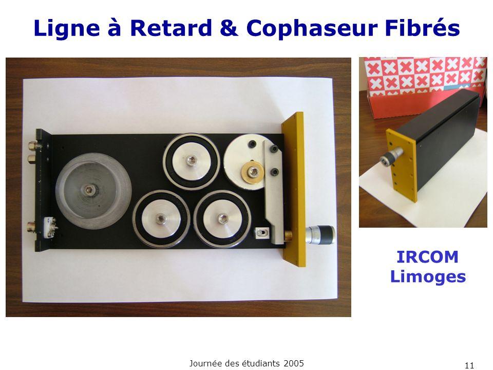 Journée des étudiants 2005 11 Ligne à Retard & Cophaseur Fibrés IRCOM Limoges