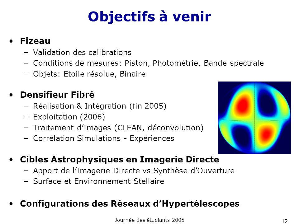 Journée des étudiants 2005 12 Objectifs à venir Fizeau –Validation des calibrations –Conditions de mesures: Piston, Photométrie, Bande spectrale –Obje