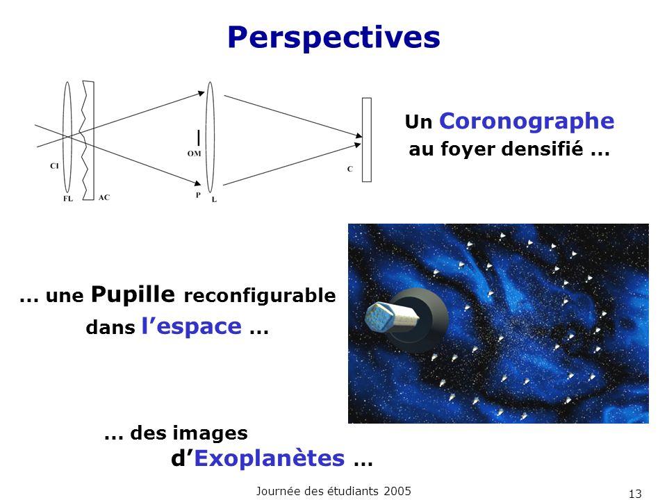 Journée des étudiants 2005 13 Perspectives Un Coronographe au foyer densifié...... une Pupille reconfigurable dans lespace...... des images dExoplanèt