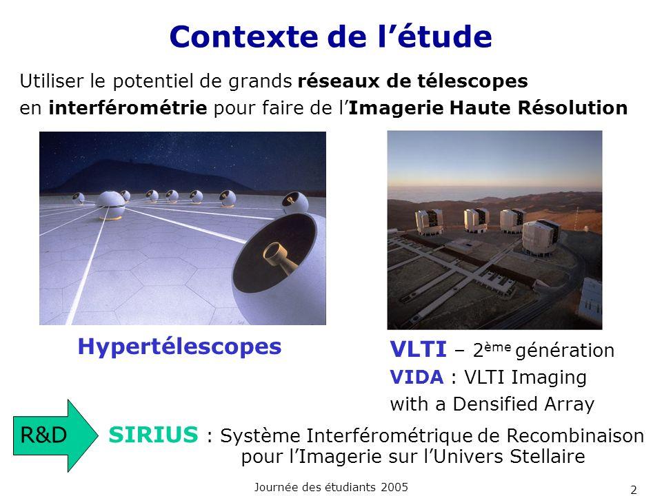 Journée des étudiants 2005 2 Contexte de létude SIRIUS : Système Interférométrique de Recombinaison pour lImagerie sur lUnivers Stellaire R&D Hypertél