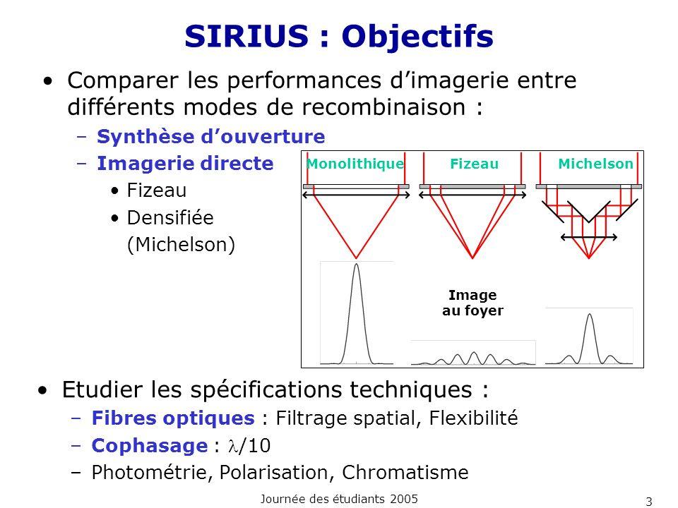 Journée des étudiants 2005 3 SIRIUS : Objectifs Etudier les spécifications techniques : –Fibres optiques : Filtrage spatial, Flexibilité –Cophasage :