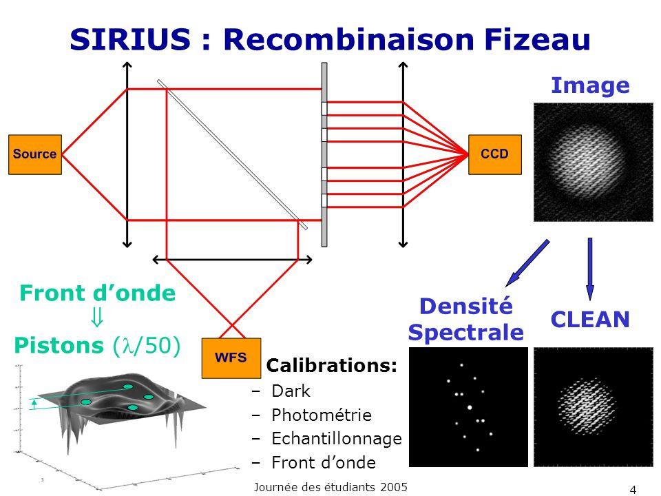 Journée des étudiants 2005 4 SIRIUS : Recombinaison Fizeau Front donde Pistons (/50) Calibrations: –Dark –Photométrie –Echantillonnage –Front donde Im