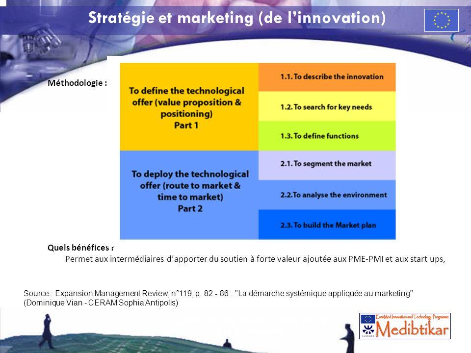 Stratégie et marketing (de linnovation) Méthodologie : Quels bénéfices ? Permet aux intermédiaires dapporter du soutien à forte valeur ajoutée aux PME
