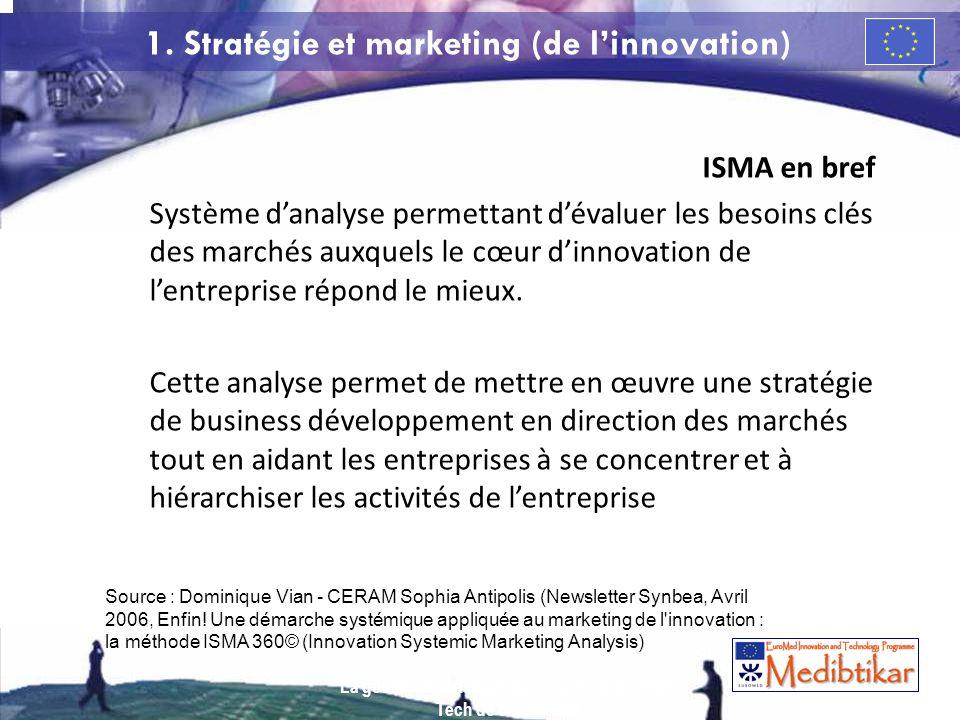1. Stratégie et marketing (de linnovation) Source : Dominique Vian - CERAM Sophia Antipolis (Newsletter Synbea, Avril 2006, Enfin! Une démarche systém