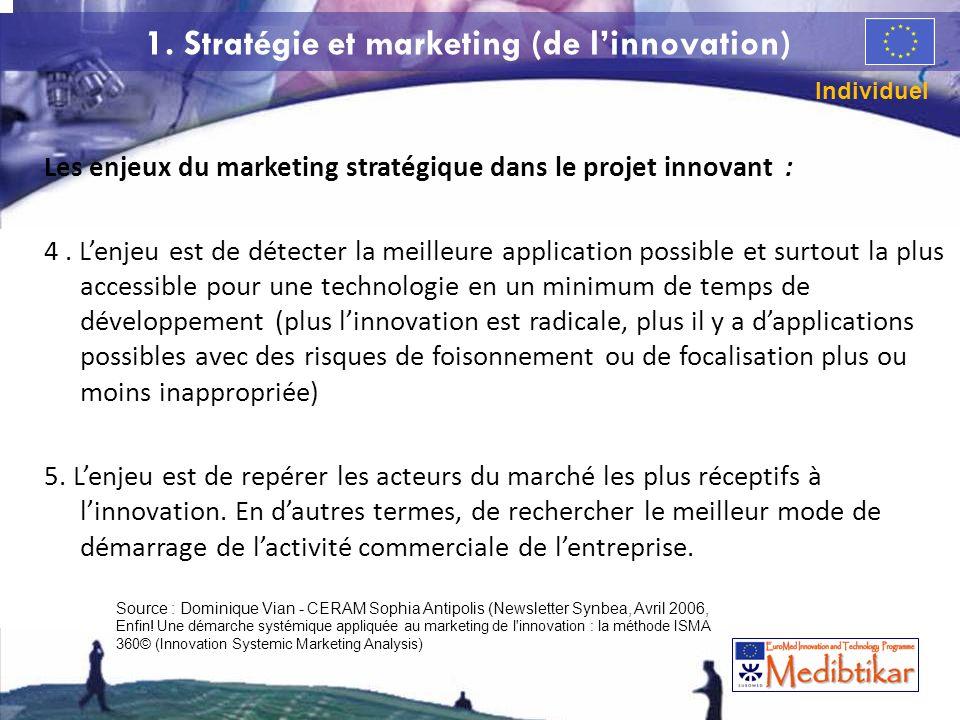 1. Stratégie et marketing (de linnovation) Individuel Source : Dominique Vian - CERAM Sophia Antipolis (Newsletter Synbea, Avril 2006, Enfin! Une déma