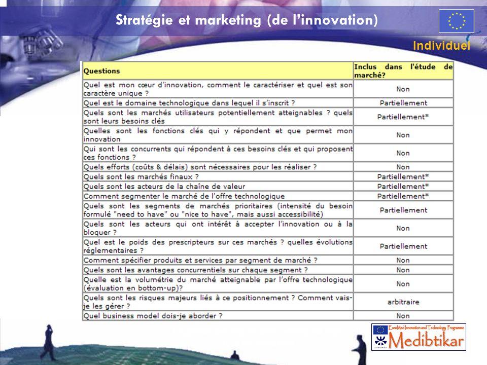 Stratégie et marketing (de linnovation) Individuel 9 La gestion des risques dans lentreprise High Tech de croissance