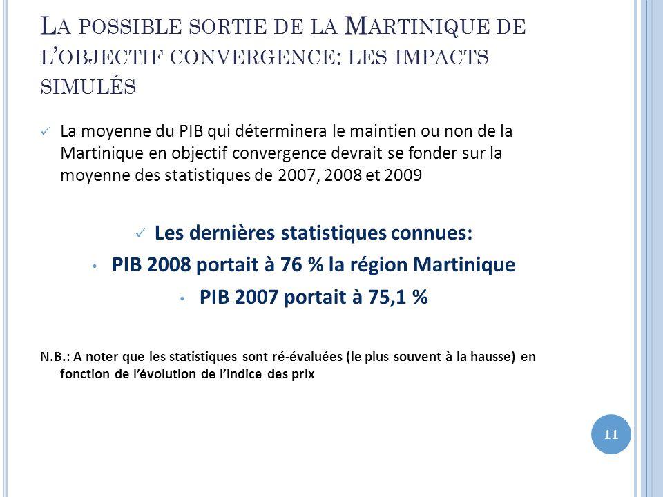L A POSSIBLE SORTIE DE LA M ARTINIQUE DE L OBJECTIF CONVERGENCE : LES IMPACTS SIMULÉS La moyenne du PIB qui déterminera le maintien ou non de la Marti