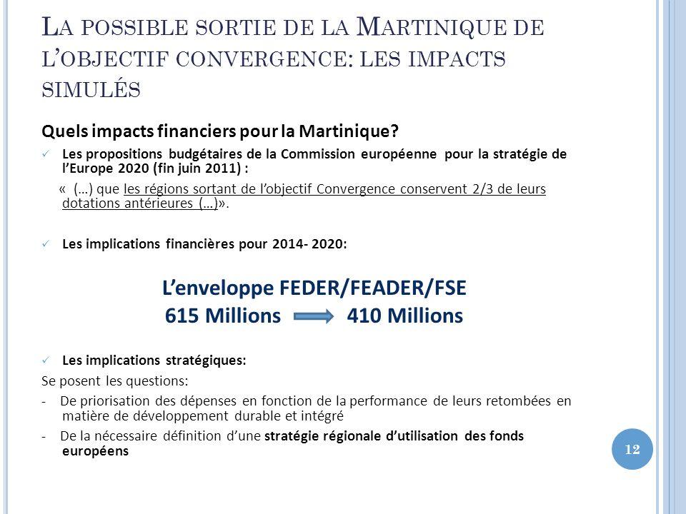 L A POSSIBLE SORTIE DE LA M ARTINIQUE DE L OBJECTIF CONVERGENCE : LES IMPACTS SIMULÉS Quels impacts financiers pour la Martinique? Les propositions bu