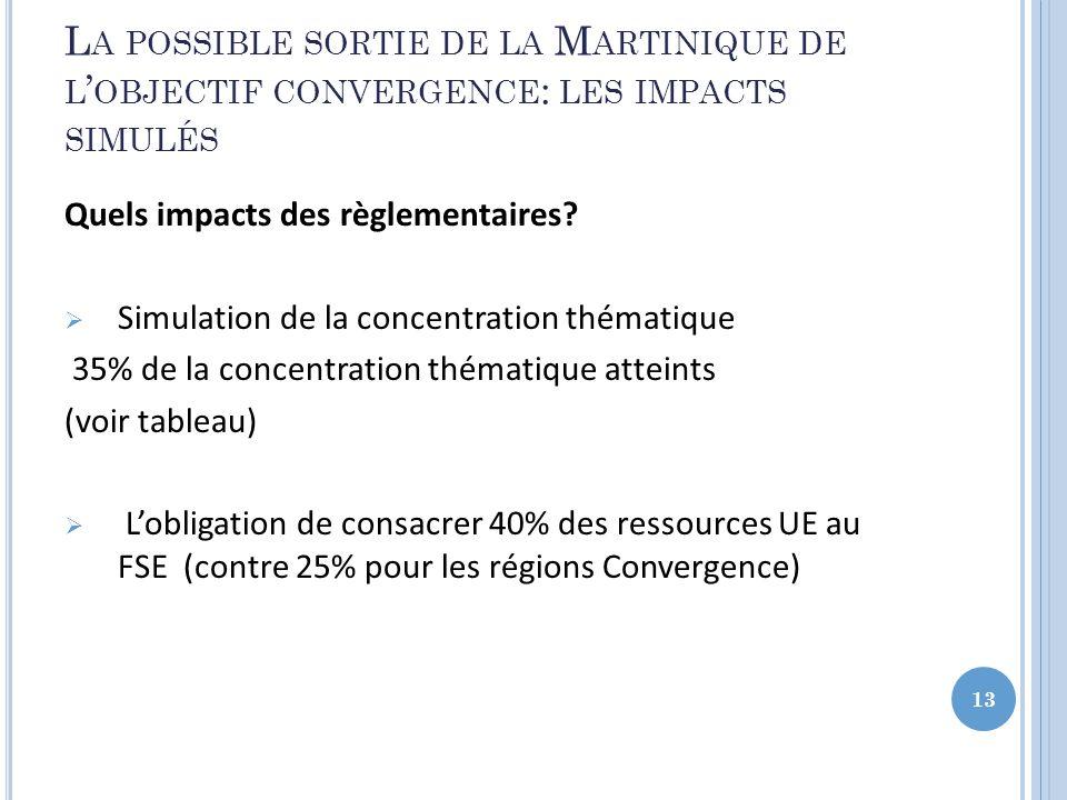 L A POSSIBLE SORTIE DE LA M ARTINIQUE DE L OBJECTIF CONVERGENCE : LES IMPACTS SIMULÉS Quels impacts des règlementaires? Simulation de la concentration