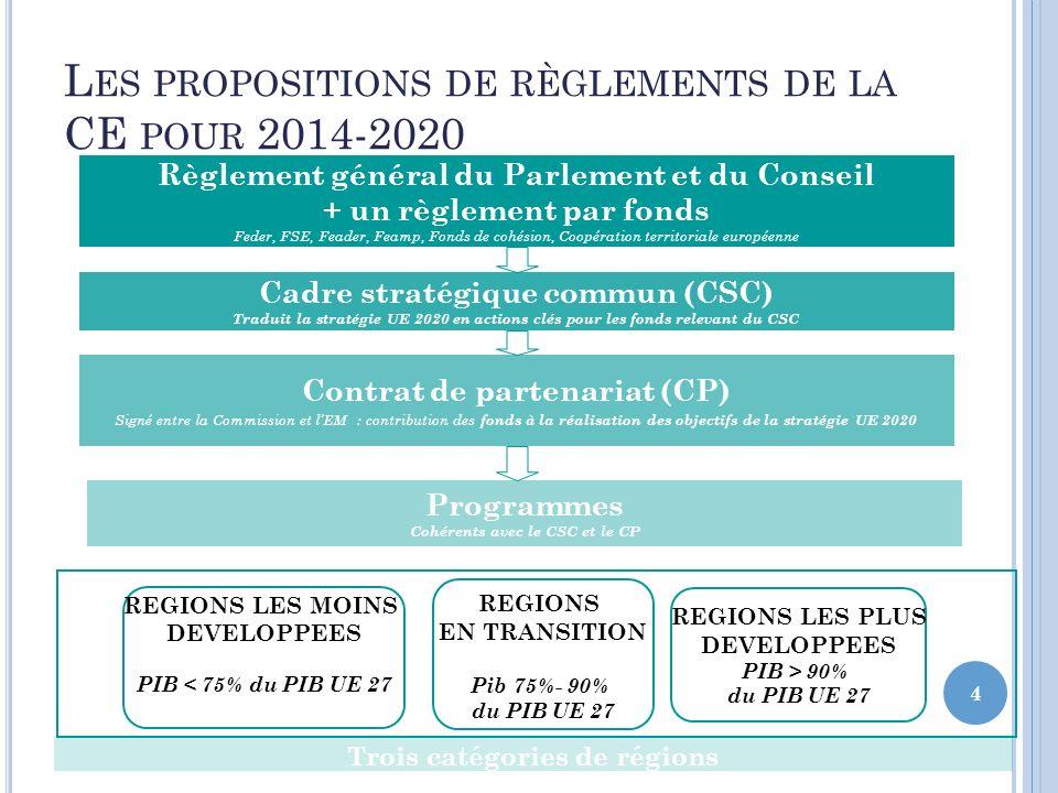 L ES PROPOSITIONS DE RÈGLEMENTS DE LA CE POUR 2014-2020 4 Cadre stratégique commun (CSC) Traduit la stratégie UE 2020 en actions clés pour les fonds r