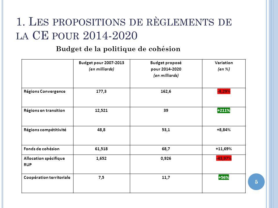 1. L ES PROPOSITIONS DE RÈGLEMENTS DE LA CE POUR 2014-2020 5 Budget de la politique de cohésion Budget pour 2007-2013 (en milliards) Budget proposé po