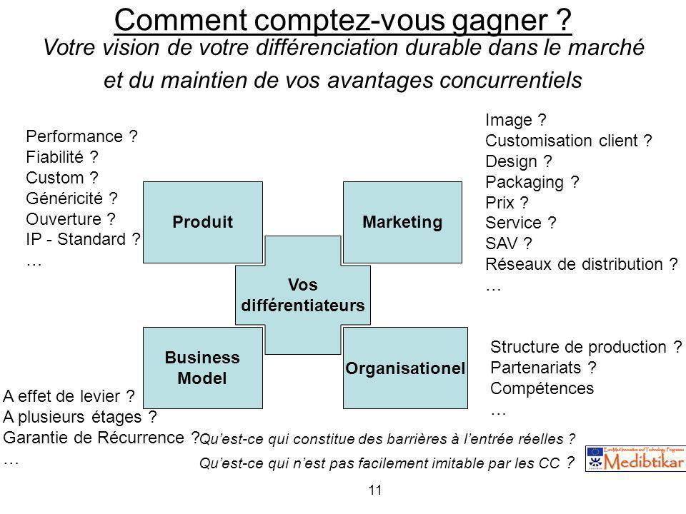 11 Comment comptez-vous gagner ? Votre vision de votre différenciation durable dans le marché et du maintien de vos avantages concurrentiels Image ? C