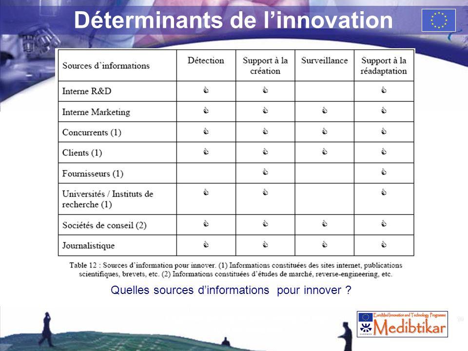 10 Déterminants de linnovation Quelles sources dinformations pour innover ? 10 La gestion des risques dans lentreprise High Tech de croissance