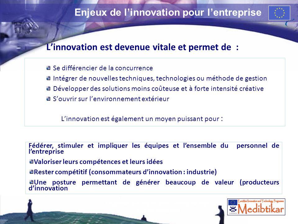 11 Linnovation est devenue vitale et permet de : Se différencier de la concurrence Intégrer de nouvelles techniques, technologies ou méthode de gestio