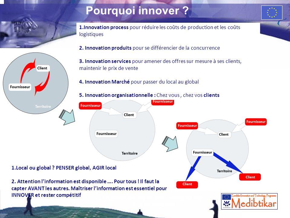 La gestion des risques dans lentreprise High Tech de croissance 17 Pourquoi innover ? 1.Innovation process pour réduire les coûts de production et les