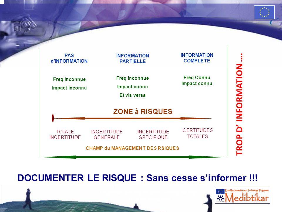 26 PAS dINFORMATION Freq Inconnue Impact inconnu INFORMATION PARTIELLE Freq inconnue Impact connu Et vis versa INFORMATION COMPLETE Freq Connu Impact