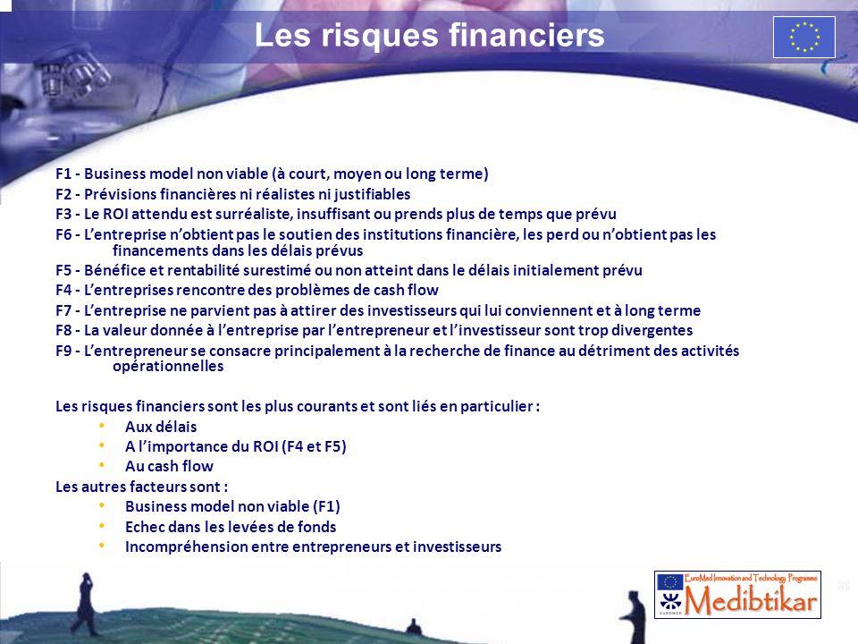 31 Les risques financiers F1 - Business model non viable (à court, moyen ou long terme) F2 - Prévisions financières ni réalistes ni justifiables F3 -
