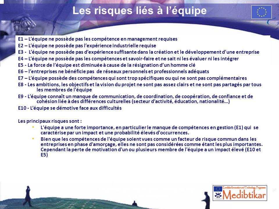 34 Les risques liés à léquipe E1 – Léquipe ne possède pas les compétence en management requises E2 – Léquipe ne possède pas lexpérience industrielle r