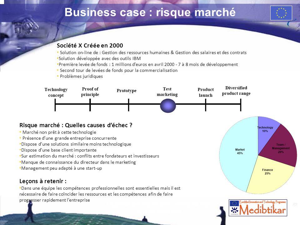 42 Business case : risque marché Société X Créée en 2000 Solution on-line de : Gestion des ressources humaines & Gestion des salaires et des contrats