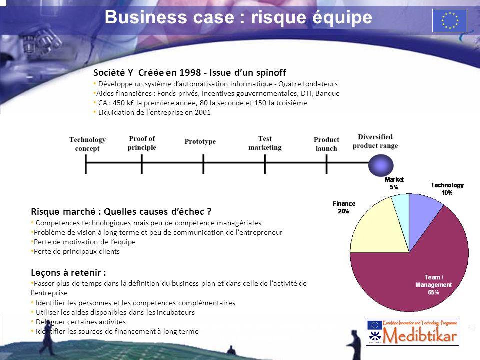 43 Business case : risque équipe Société Y Créée en 1998 - Issue dun spinoff Développe un système dautomatisation informatique - Quatre fondateurs Aid
