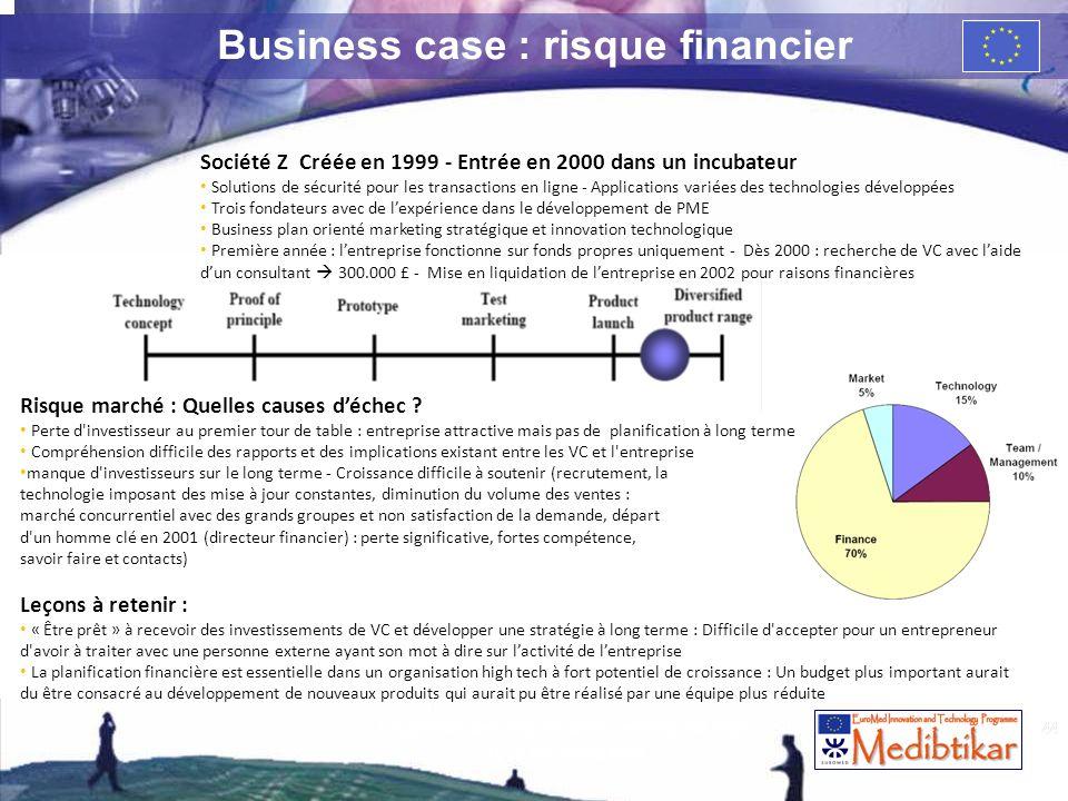 44 Business case : risque financier Société Z Créée en 1999 - Entrée en 2000 dans un incubateur Solutions de sécurité pour les transactions en ligne -