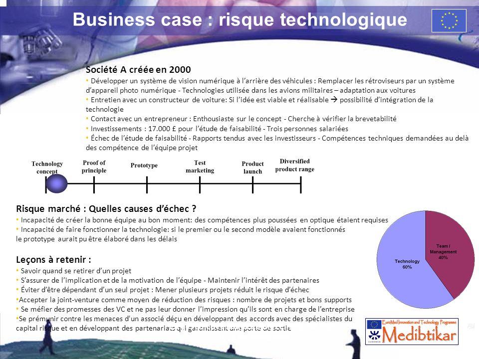 45 Business case : risque technologique Société A créée en 2000 Développer un système de vision numérique à larrière des véhicules : Remplacer les rét