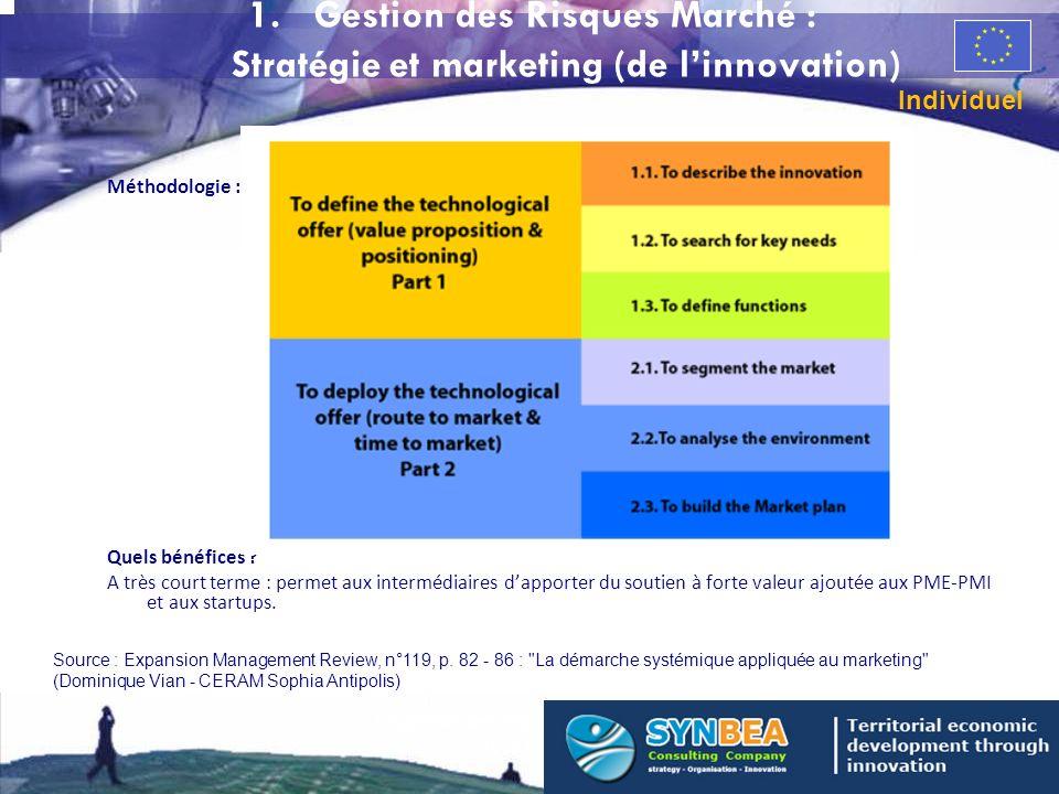 49 1.Gestion des Risques Marché : Stratégie et marketing (de linnovation) Méthodologie : Quels bénéfices ? A très court terme : permet aux intermédiai