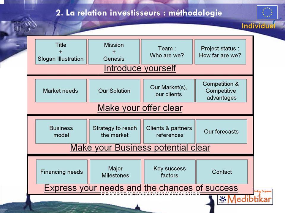 La gestion des risques dans lentreprise High Tech de croissance 52 2. La relation investisseurs : méthodologie Individuel 52 La gestion des risques da