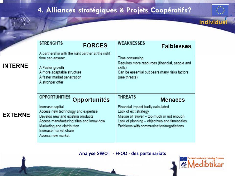 56 4. Alliances stratégiques & Projets Coopératifs? Individuel Analyse SWOT - FFOO - des partenariats 56 La gestion des risques dans lentreprise High